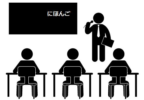 教室で授業する日本語先生