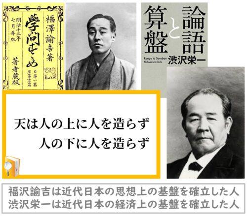 福沢諭吉と渋沢栄一